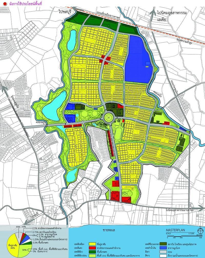 เมืองใหม่อัจฉริยะบ้านฉางเนื้อหอมยักษ์อสังหาฯไทยต่างชาติสนลงทุน | Prop2Morrow บ้าน คอนโด ข่าวอสังหาฯ
